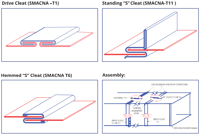 Sheet Metal Ducting Airmaster Equipments Emirates