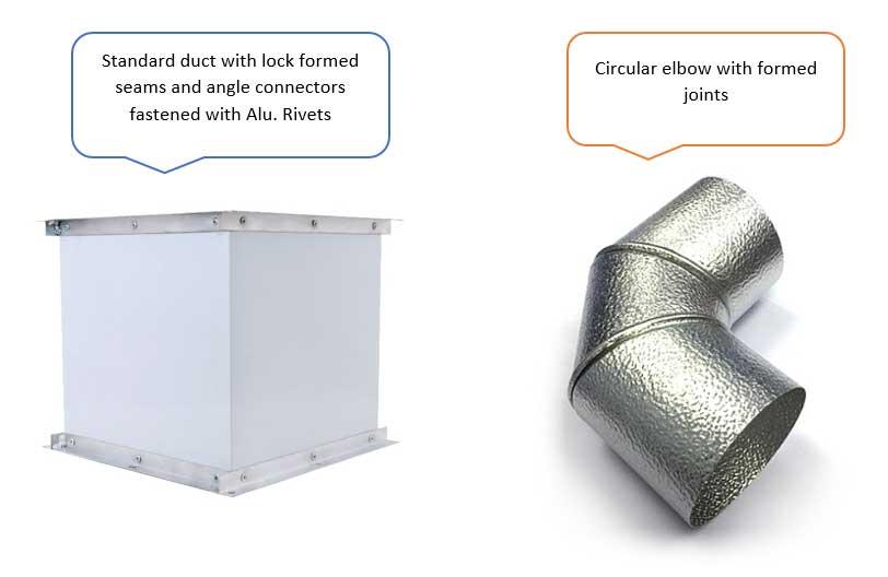 Aluminum Duct types