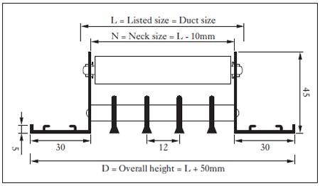 Double deflection linear bar grille