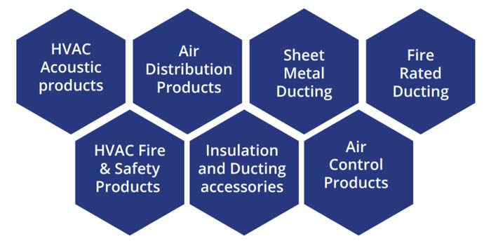one stop shop for all your hvac requirement